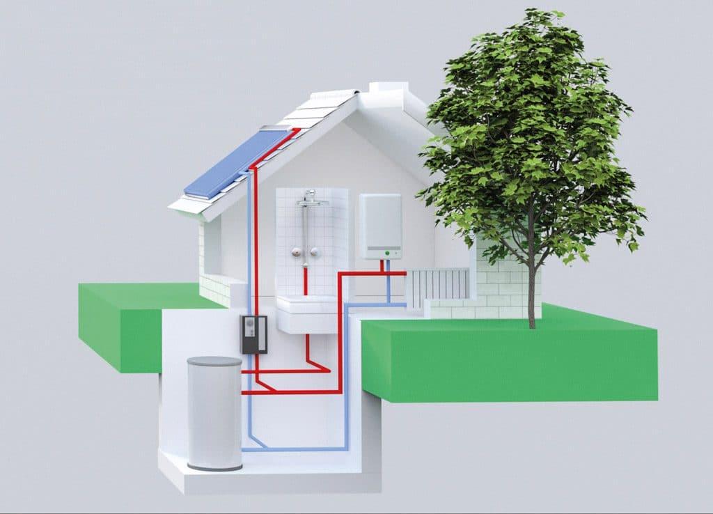 Aufbau und Funktionweise einer Solarwärme-Anlage als Heizung